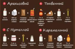 Несколько рецептов приготовления горячего шоколада