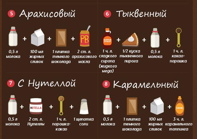можно в пост пить какао