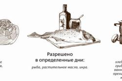 Разрешенные и запрещенные продукты в пост